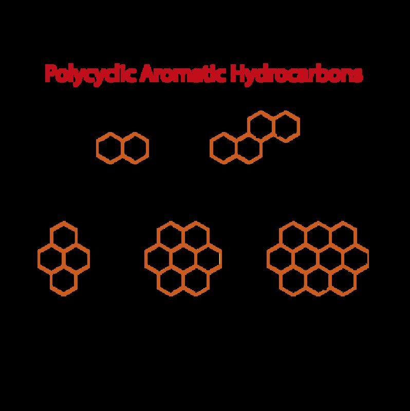 Polyzyklische+Aromatische+Kohlenwasserstoffe+%28PAK%29%402x_2.png.jpg?type=product_image
